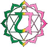 chakra du cœur