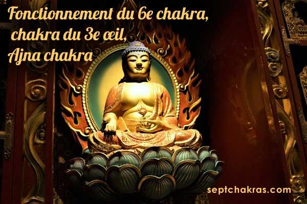 Fonctionnement du 6e chakra, chakra du 3e œil, Ajna chakra