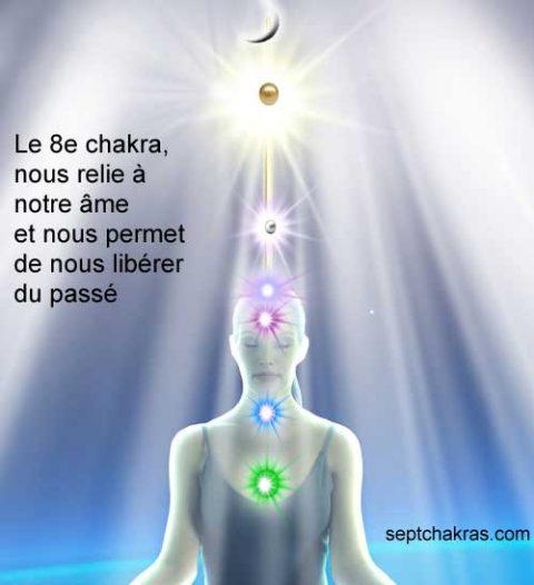 Découvrez le 8e chakra, le chakra de l'âme