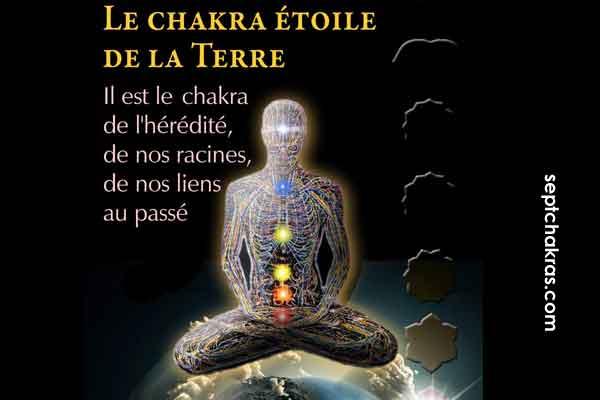 Propriétés du chakra Étoile de la Terre