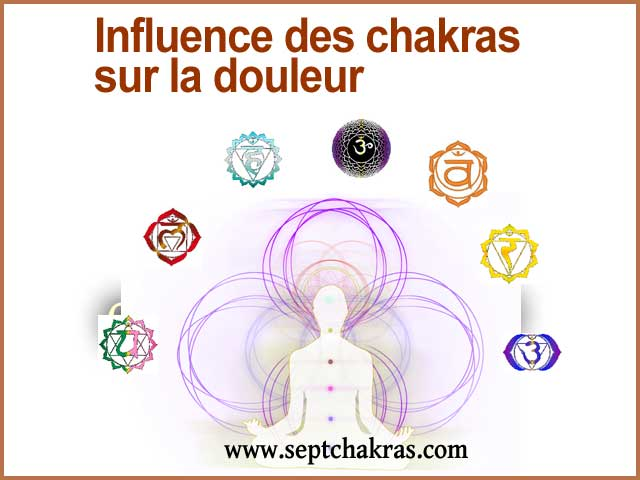 Influence Chakra Douleur